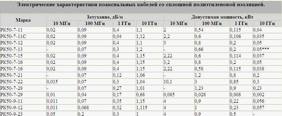 Вес трубы стальной  вес 1 погонного метра  таблица расчет