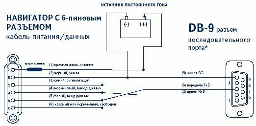 Схема подключения эхолота гармин